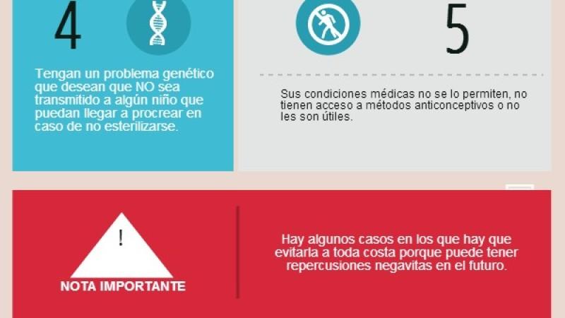 [Infografía] - ¿Para quién es la vasectomía?