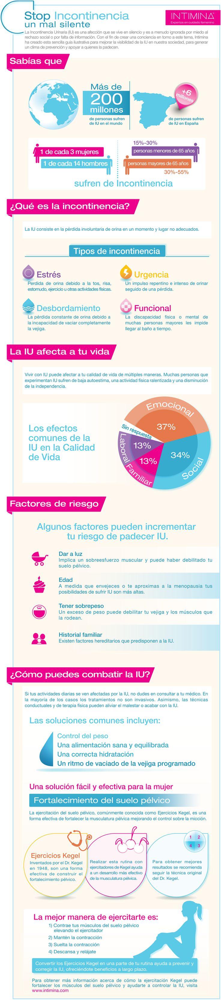 Infografía sobre la Incontinencia Urinaria.
